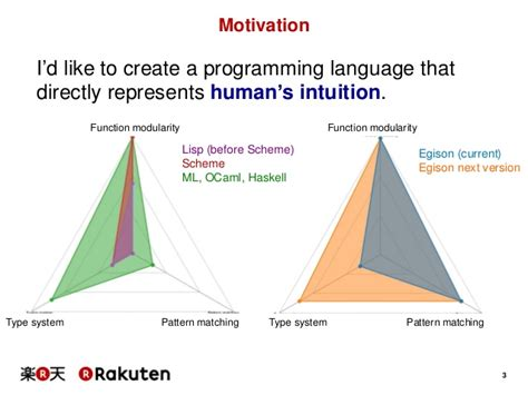 language with pattern matching pattern matching programming languages images