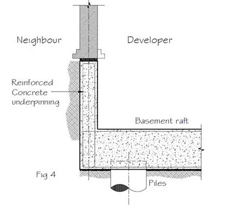 design application of raft foundations pdf free basements special foundations whispers paper pole