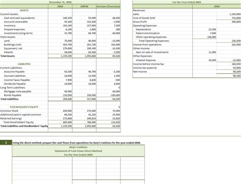 cash flow statement format excel indirect method solved review the 20xx financial statements for amy s fas