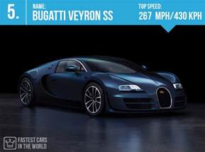Bugatti Veyron Fastest Speed Fastest Cars In The World 2017 Top Speed Alux