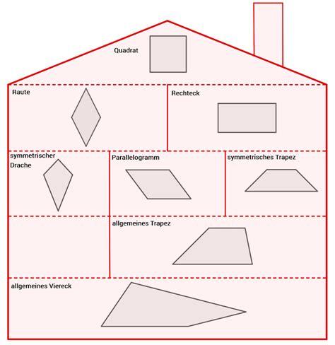 viereck mathe artikel serloorg