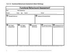 Functional Behavior Assessment Template by Functional Behavior Assessment Template Best Template Idea