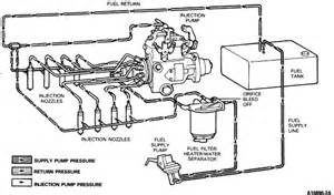Fuel System Diesel I Need A Diagram For A 1989 Diesel F250 Fuel System It