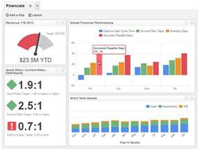financial reporting dashboard template what is a kpi metric or measure klipfolio