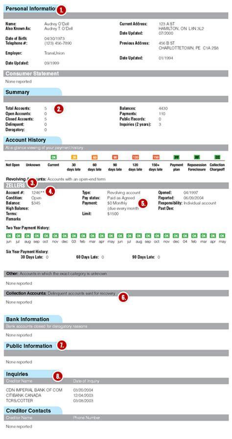 Credit Monitoring Analysis Format Calgary Credit Fix Canada Credit Fix 1 866 530 3646