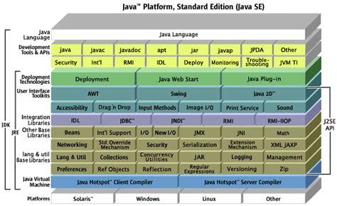 java swing jobs the java world francois degrelle s blog