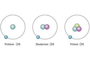 Definition Of Protons In Chemistry Isotopes Definition And Exles In Chemistry