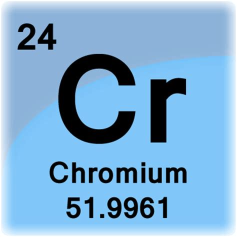 Chromium On Periodic Table by Chromium Element Cell Science Notes And Projects