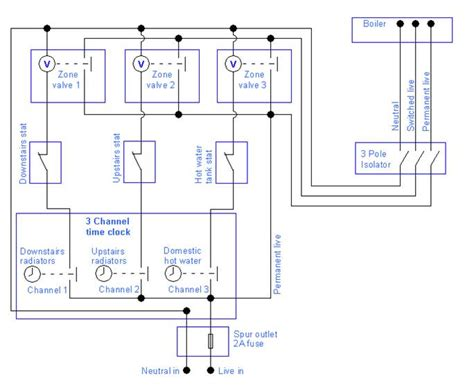 3 zone heating system wiring diagram furnace wiring