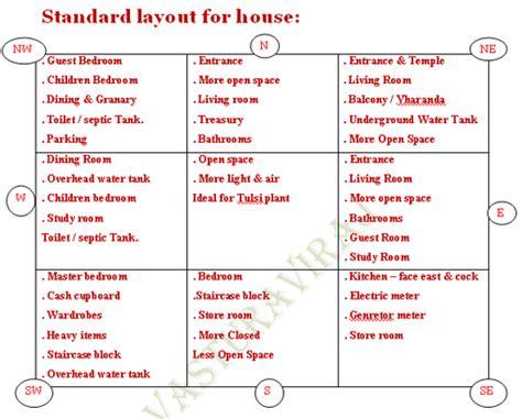 vastu tips for home design in hindi hindu vaastu shastra hindu architecture sushantskoltey