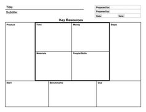 fill in the blank business plan template 1000 images about business model canvas on
