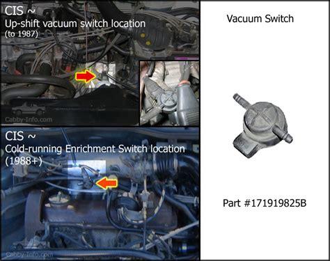 installation of 1988 volkswagen cabriolet brakes master cylinder rubber 1988 vw cabriolet engine diagram wiring diagram manual