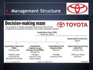 Toyota Organisational Structure Chart Toyota