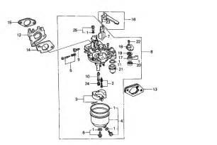 honda gx160 small engine parts lookup honda free engine image for user manual