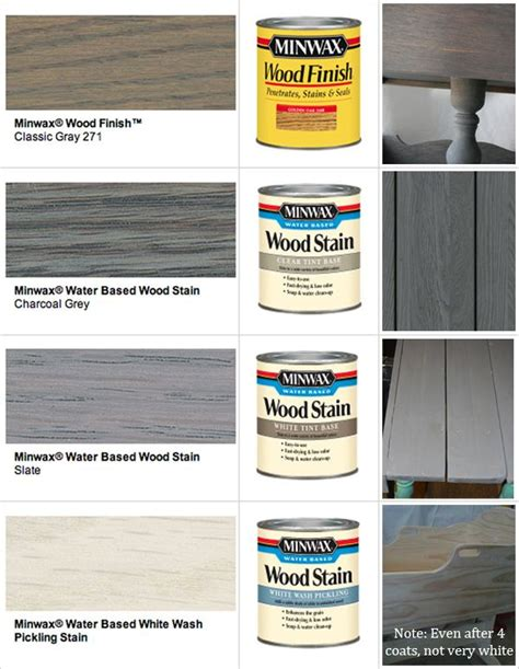 Refinish Old Kitchen Cabinets by Stain Minwax Gray Wood Stains Minwax Stains