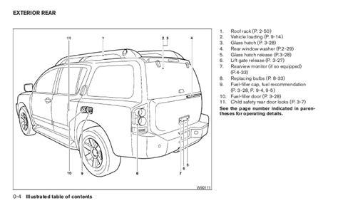 car repair manuals download 2012 nissan armada on board diagnostic system service manual car engine repair manual 2012 nissan armada auto manual service manual free
