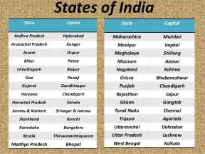 search results for state and capitals of india 2015