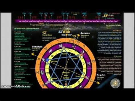 prophecy in the sun moon and stars is this biblical 17 best images about blood moons on pinterest radios