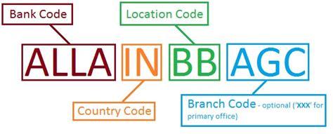 codice bic codice bic della definizione dove trovarlo e