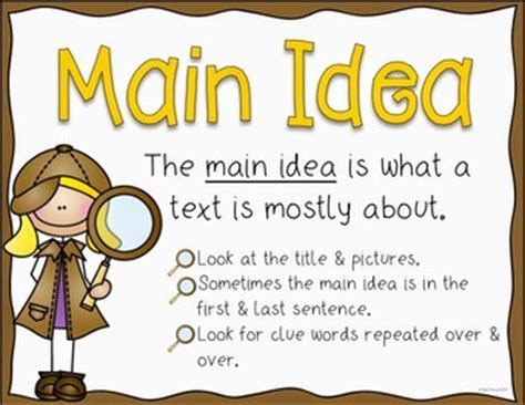 key themes synonym word of the week main idea mrs taylor s class