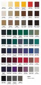 sunbrella fabric colors awning solutions commerical residential graphics awning