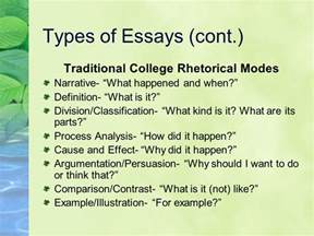 Rhetorical Mode Essay Exles by Process Essay Writing Staring Into The Abyss Ppt