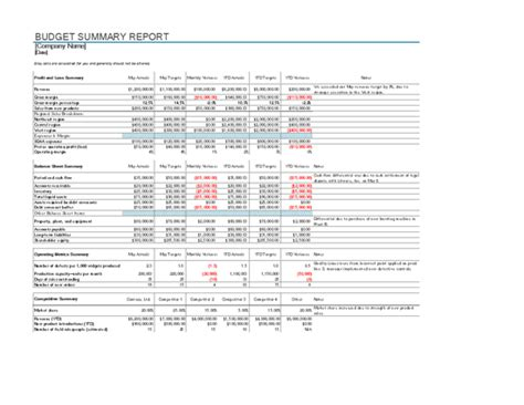 budget report template the given budget report template help organization