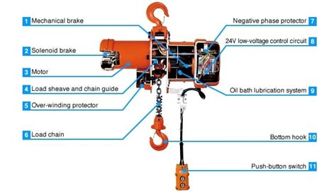 car hoist wiring diagram ac disconnect diagram wiring