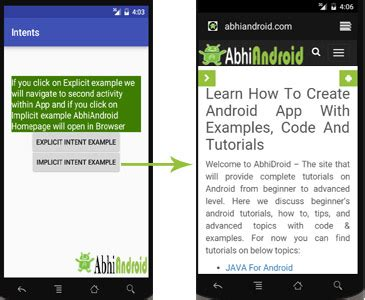 android studio intent tutorial intent tutorial in android with exle and types
