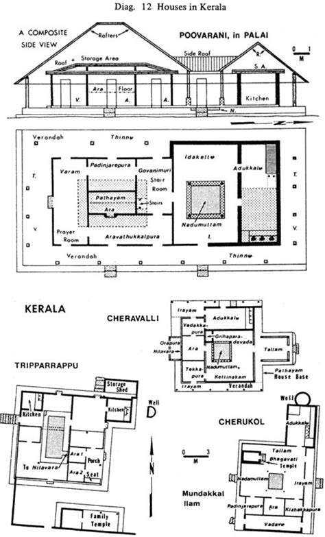 nalukettu floor plans small nalukettu house plans house design plans