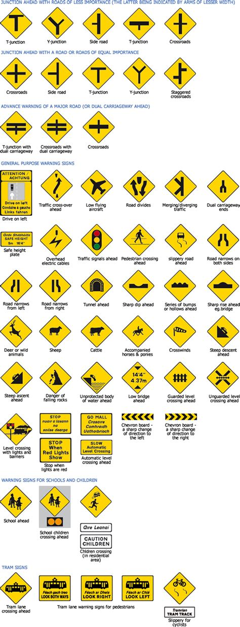 printable irish road signs warning traffic signs and meanings www pixshark com