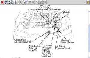97 Acura Cl 3 0 Transmission 97 Honda Accord Interior Fuse Box Diagram 97 Get Free