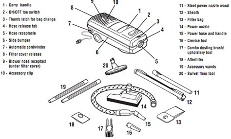oreck motor wiring diagram oreck just another wiring site