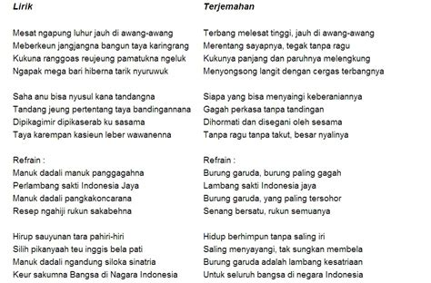 Download Mp3 Dadali Gudang Lagu | download lagu dan lirik manuk dadali getscale