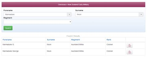 New Zealand Records New Zealand Records Thegenealogist