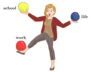 How To Balance Time Work School Mba by The Balancing Act How To Manage Work And School All At