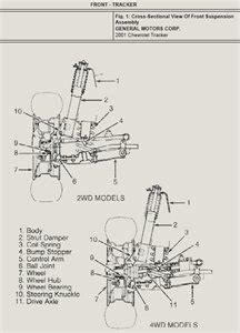 Chevy Tracker Brake System Diagram Brake System Diagram For Chevy Tracker Fixya