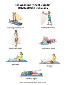 Summit medical group knee bursitis exercises