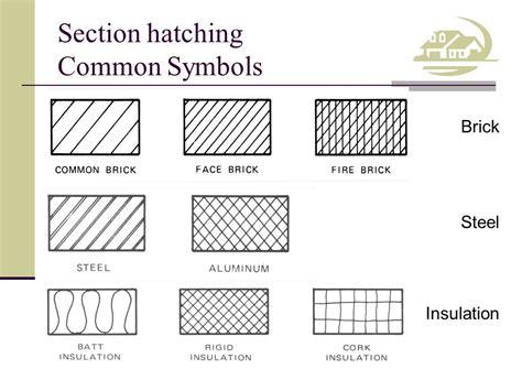section symbols insulation hatch autocad patterns patterns kid