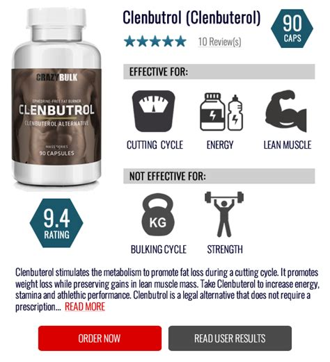 The Dope On Clenbuterol And Weight Loss by All Categories Designstudiotoday