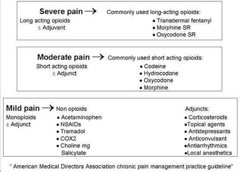 Caution Dosen Killer 51 best images about medications on
