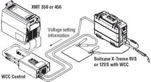 cheap miller xmt 350 cc cv with miller 8vs wire feeder gun cables regulator