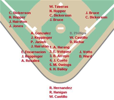 baseball depth chart template baseball depth chart blank