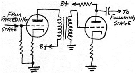 transformer coupling of lifier transformer coupling in electronics 28 images explain the working of transformer coupled