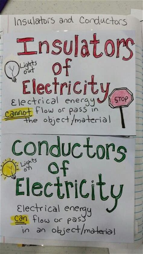 electrical conductors and insulators grade 6 17 best images about travis elementary 5th grade science journal on alternative
