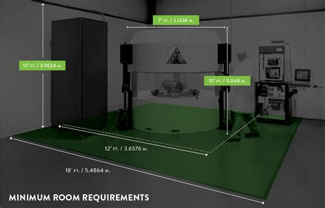 room requirements oncomed solutions cyclotron abt molecular imaging inc