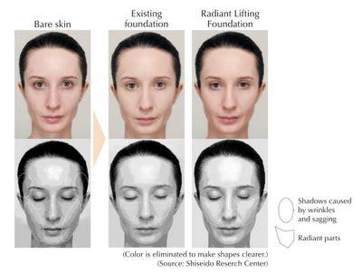 Shiseido Jakarta makeup by andy singapore shiseido