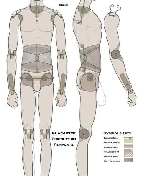 marionette layout view template 17 best images about puppet building resources on