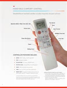 Mitsubishi Electric Mr Slim Remote Manual Mitsubishi Electric Remote Controller Mitsubishi Wiring