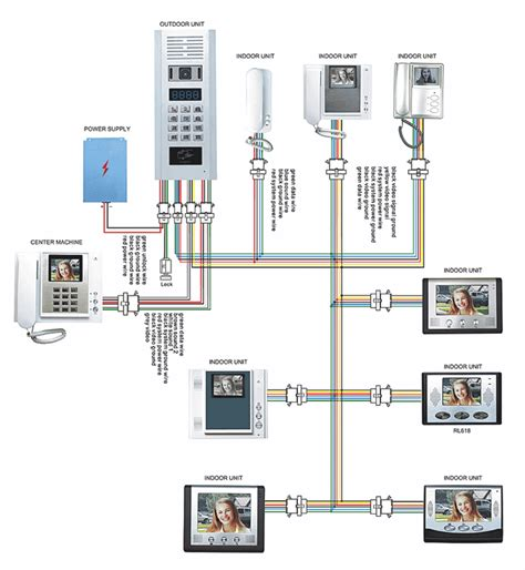 phone intercom wiring diagram telephone best free